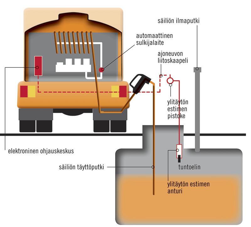 Halvin Lämmitysöljy